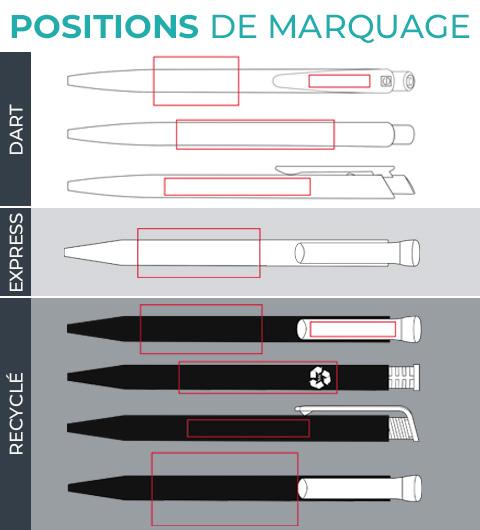 stylo personnalisé recyclé par cher