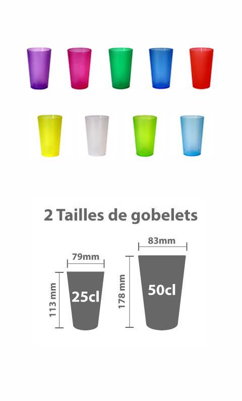 taille gobelet imprimables