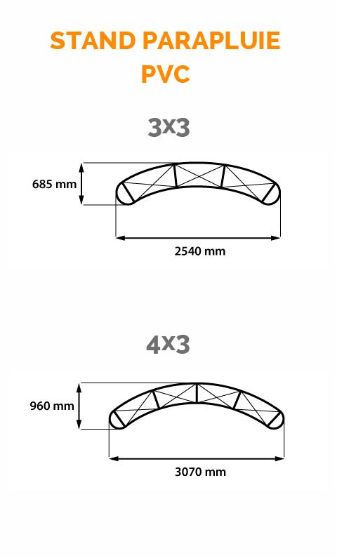caracteristique stand parapluie